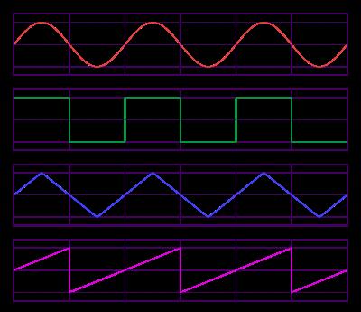 400px-Waveforms.svg