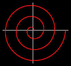 450px-Archimedean_spiral.svg
